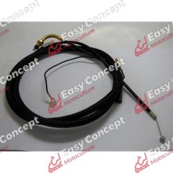 Câble Complet Echo...